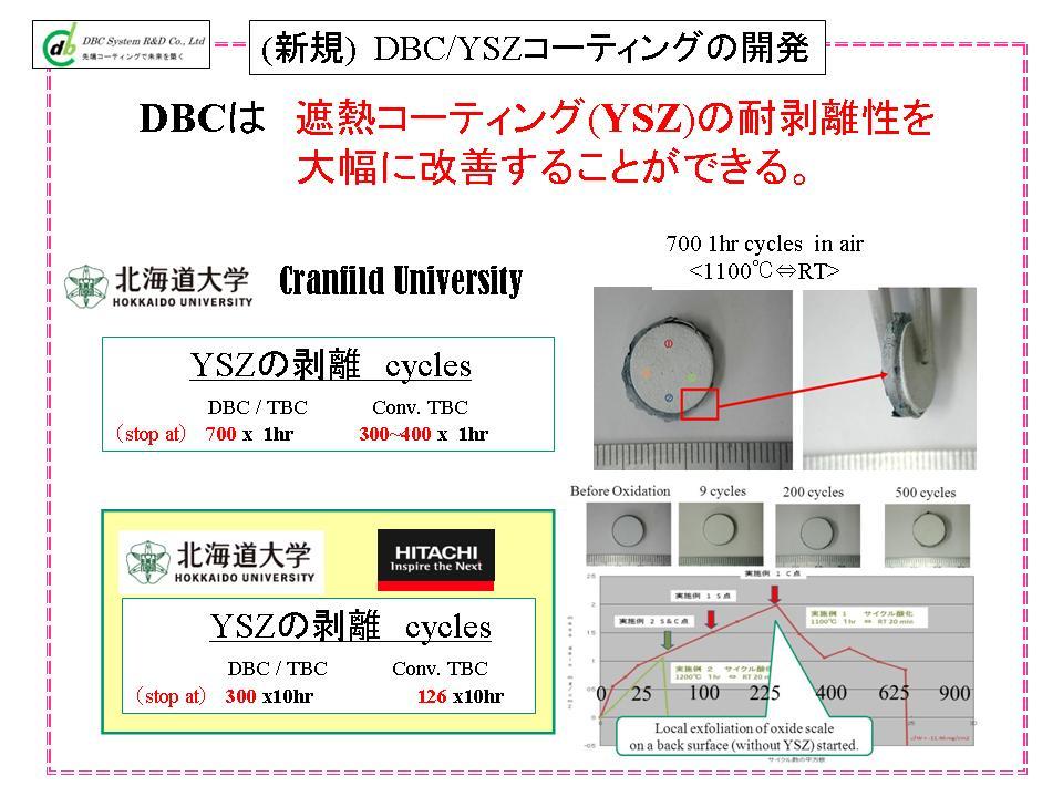 DBC/YSZコーティングの開発