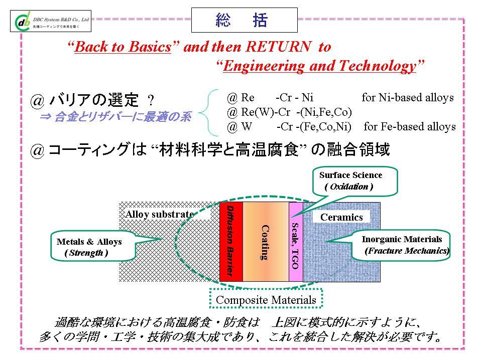 DBCシステム